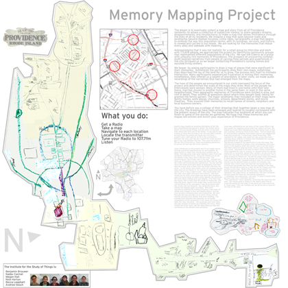 Memory Mapping Project
